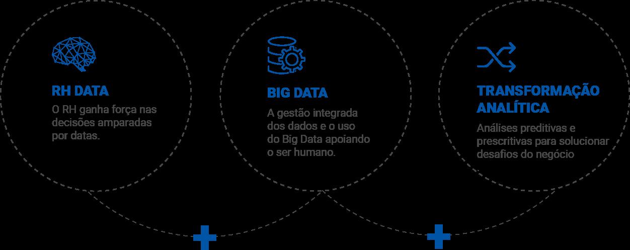 Download ebook People Analytics